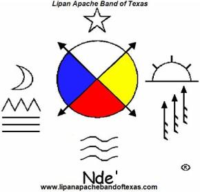Lipan Apache Band of Texas
