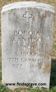 Borgia Aanitso