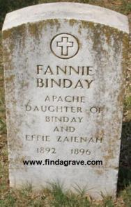 Fannie Binday