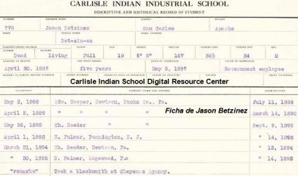 Ficha de Jason Betzinez