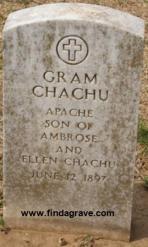 Gram Chachu