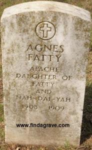 agnes-fatty