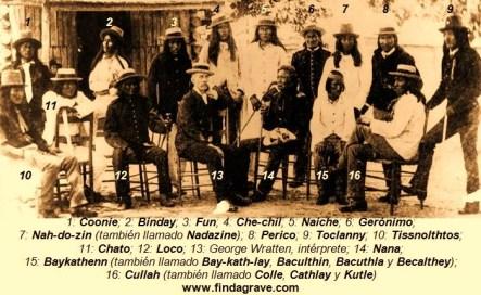 Binday y otros chiricahuas en Mount Vernon