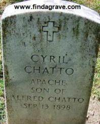 Cyril Chatto