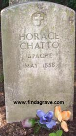 Horace Chatto